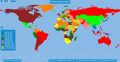 Unemployment - by country